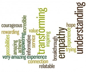 psw-word-cloud-image-class-of-2011-12-cropped